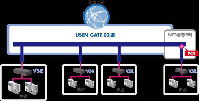 Gate02 usen